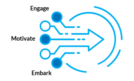 Digital Information Strategy and Road-mapping