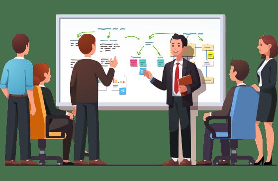 Why Organizational Change Leadership