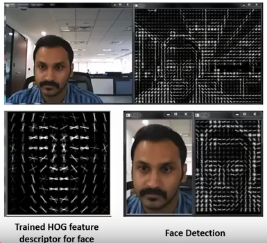 Face Detection Using Histogram of Oriented Gradients